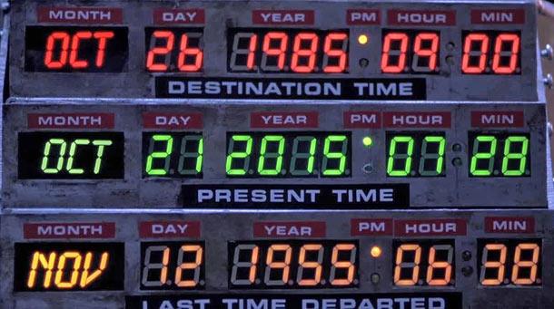 Zurück in die Zukunft, ins Jahr 2015