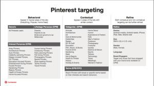 Targeting-Kategorien, die bei Pinterest-Lead veröffentlicht wurden