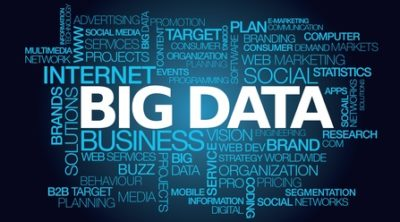 Big data marketing word tag cloud illustration (Quelle: EIM Deutschland)